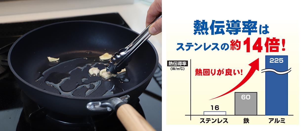 京都活具-アルミ鋳物フライパン